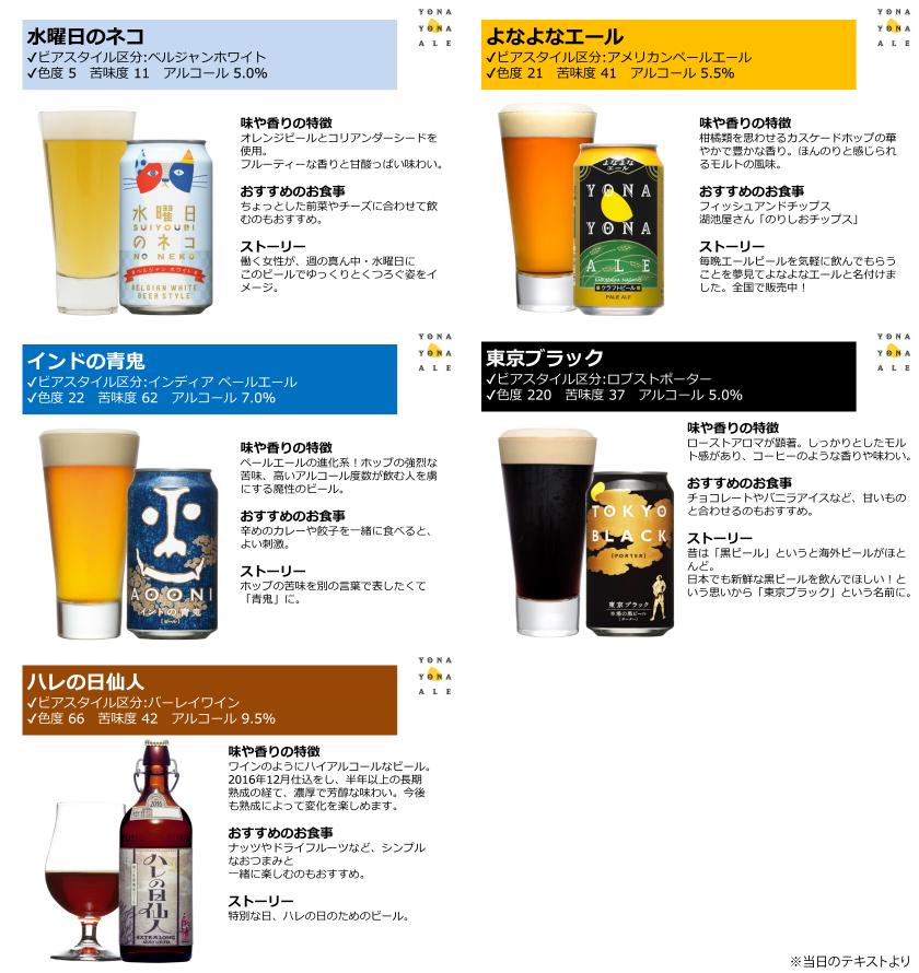 つづいて、テイスティングです。よなよなエールの代表的なビール4種とワインのようにハイアルコールな「ハレの日仙人」。ビールはお2人で350ccを1缶(ハレの日仙人はお1人1カップ)順番にくばられます。くばられた、ビールの特徴とそのペアリング(ビールに合う料理、おつまみなど)の説明を聞きながら味わっていただきました。