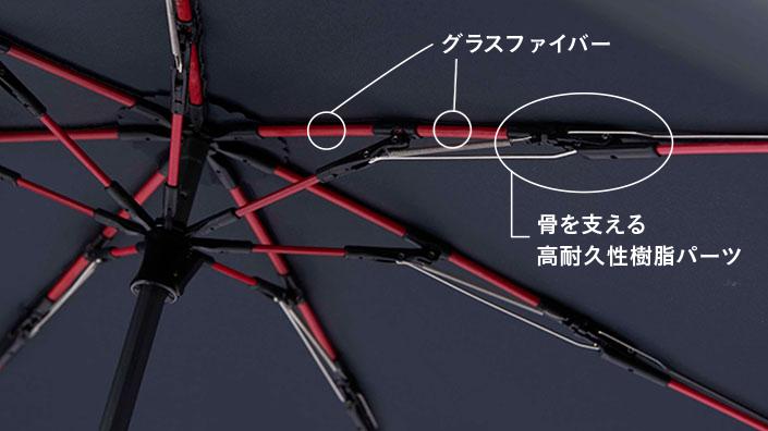 1808_umbrella-best3_01c.jpg
